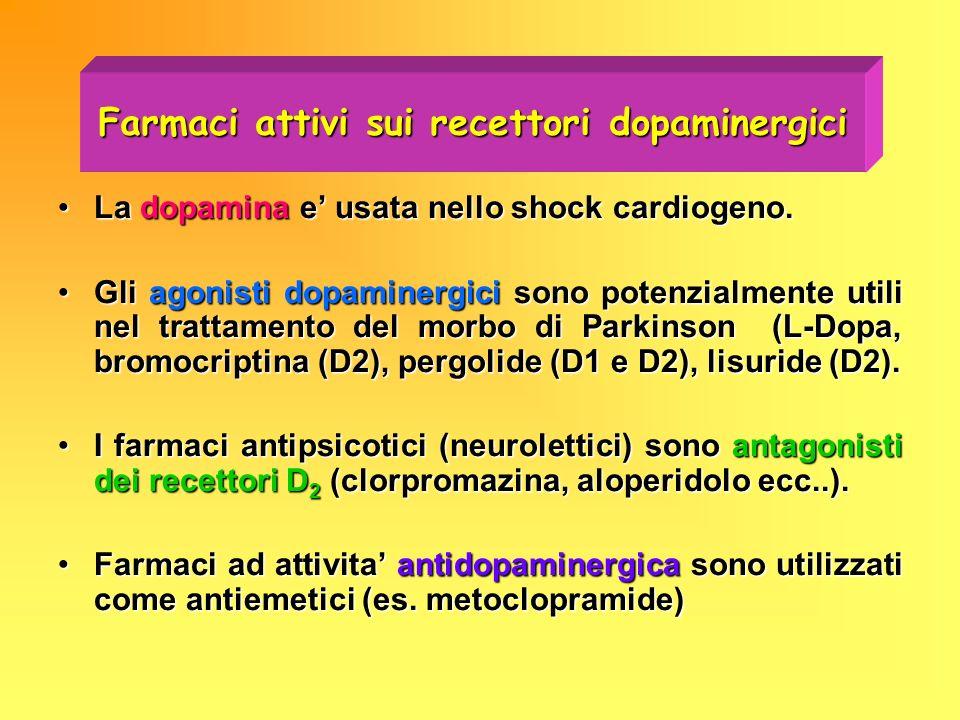 Farmaci attivi sui recettori dopaminergici La dopamina e usata nello shock cardiogeno.La dopamina e usata nello shock cardiogeno. Gli agonisti dopamin