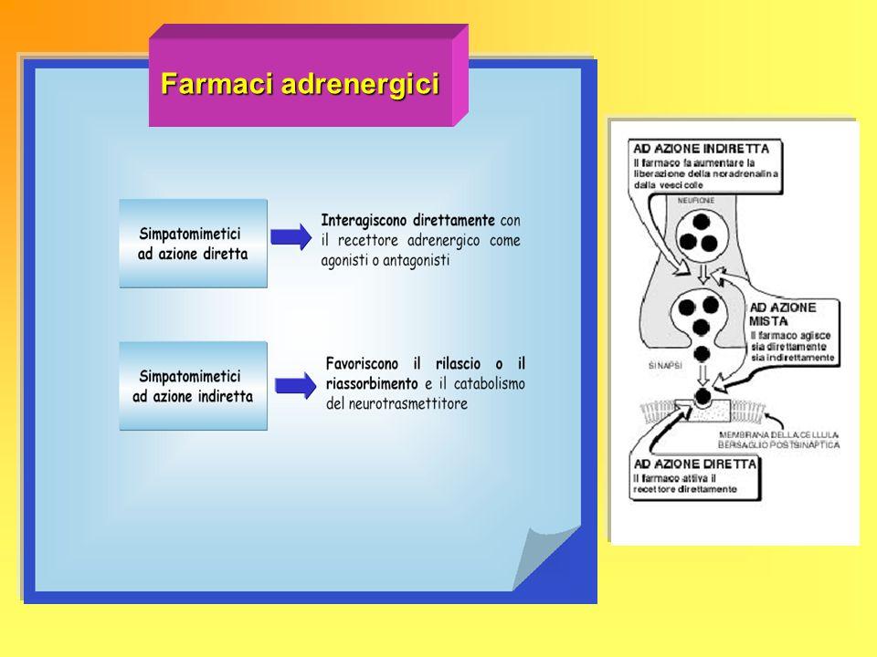 Farmaci adrenergici