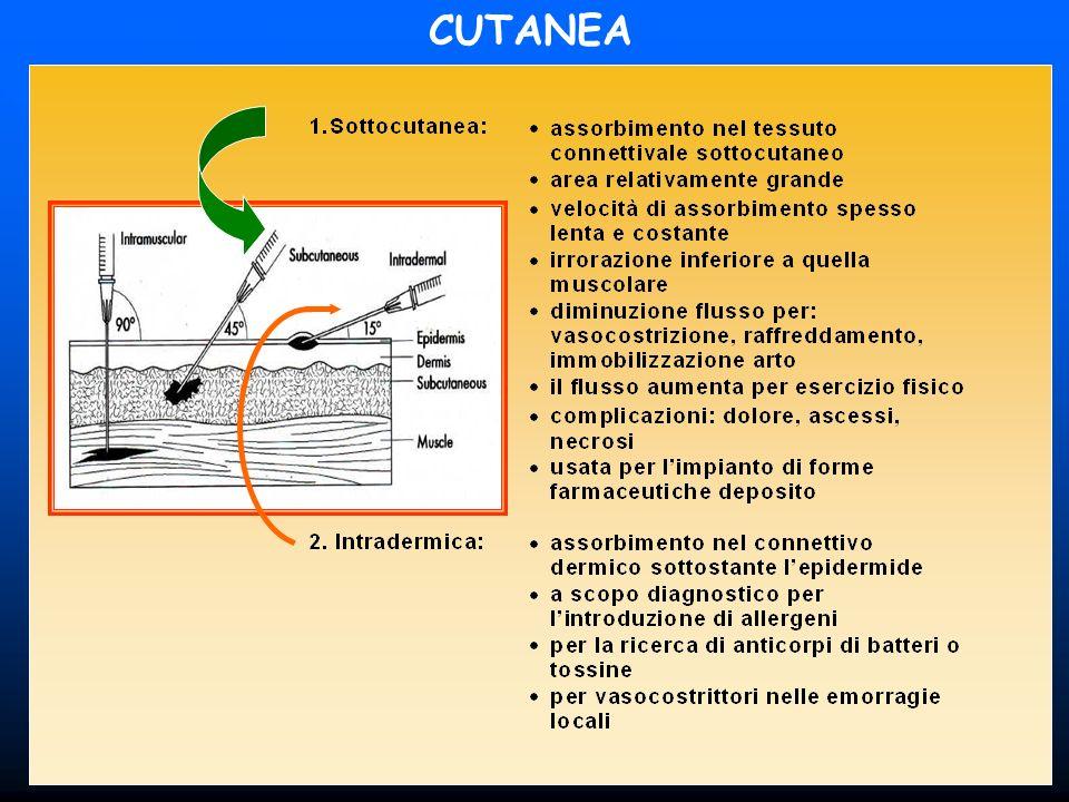 CUTANEA