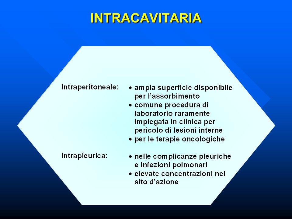 INTRACAVITARIA