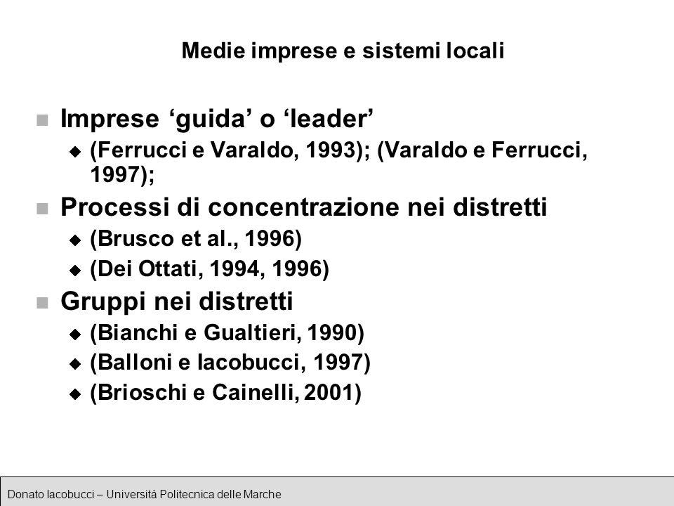 Donato Iacobucci – Università Politecnica delle Marche Medie imprese e sistemi locali n Imprese guida o leader (Ferrucci e Varaldo, 1993); (Varaldo e Ferrucci, 1997); n Processi di concentrazione nei distretti (Brusco et al., 1996) (Dei Ottati, 1994, 1996) n Gruppi nei distretti (Bianchi e Gualtieri, 1990) (Balloni e Iacobucci, 1997) (Brioschi e Cainelli, 2001)
