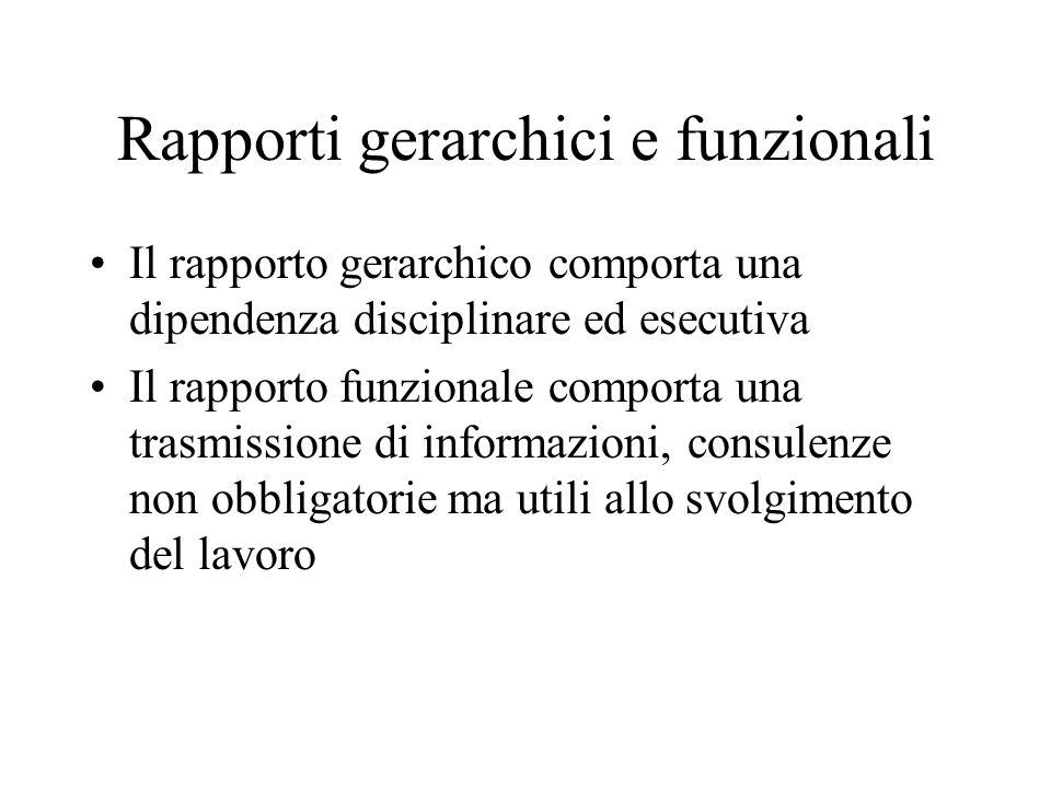 Rapporti gerarchici e funzionali Il rapporto gerarchico comporta una dipendenza disciplinare ed esecutiva Il rapporto funzionale comporta una trasmiss