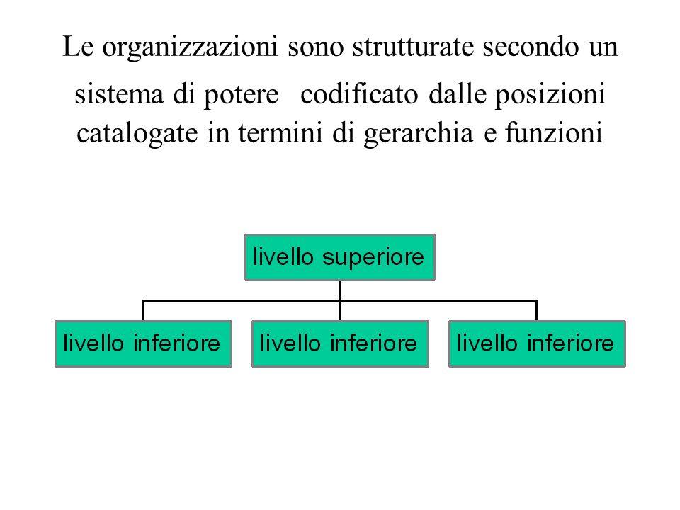 Le organizzazioni sono strutturate secondo un sistema di potere codificato dalle posizioni catalogate in termini di gerarchia e funzioni
