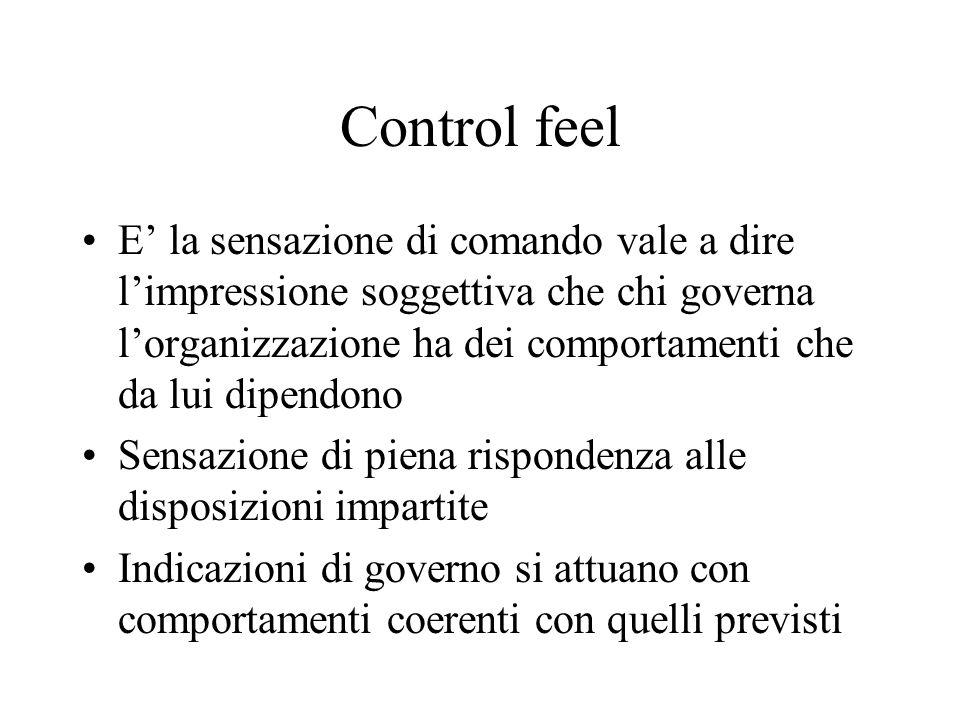 Control feel E la sensazione di comando vale a dire limpressione soggettiva che chi governa lorganizzazione ha dei comportamenti che da lui dipendono