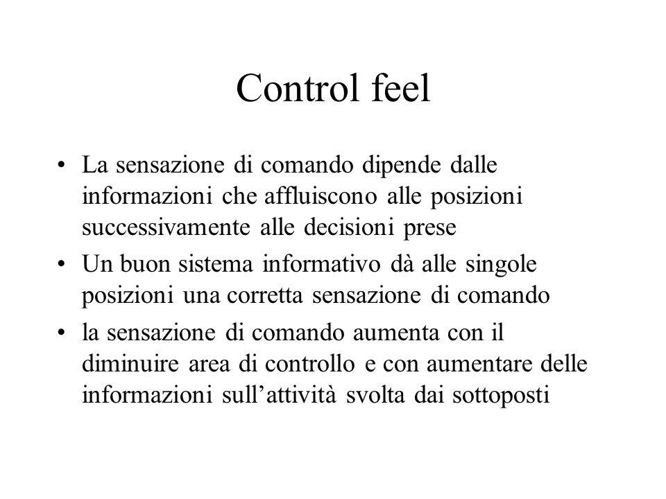 Control feel La sensazione di comando dipende dalle informazioni che affluiscono alle posizioni successivamente alle decisioni prese Un buon sistema i