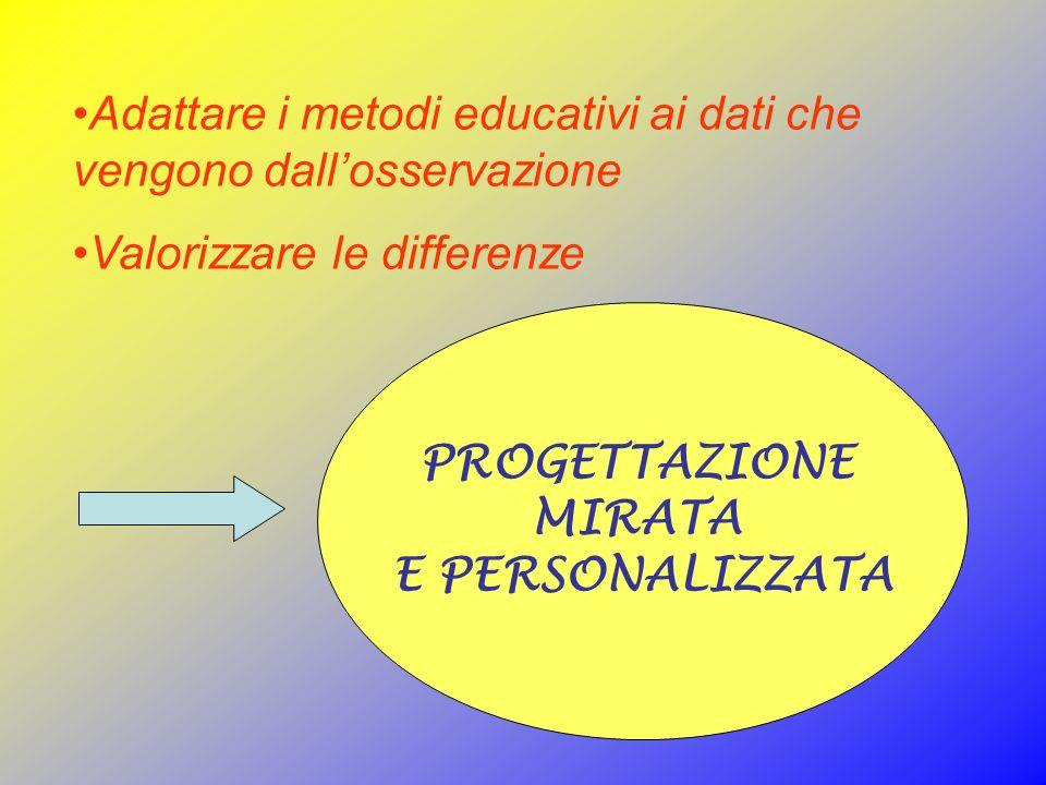 Adattare i metodi educativi ai dati che vengono dallosservazione Valorizzare le differenze PROGETTAZIONE MIRATA E PERSONALIZZATA