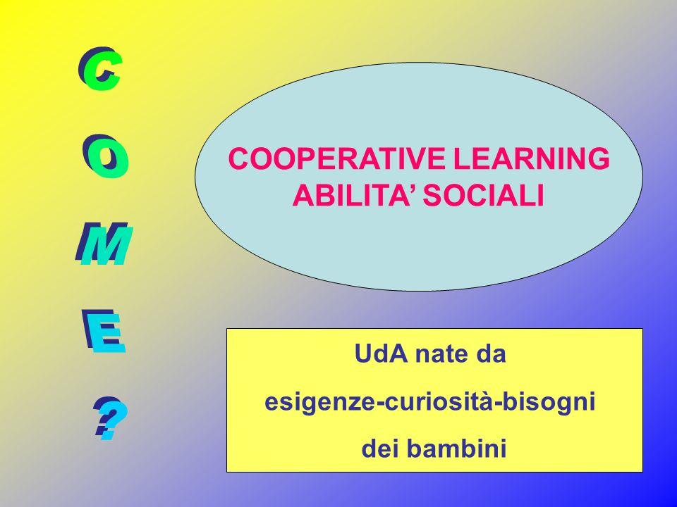 COOPERATIVE LEARNING ABILITA SOCIALI UdA nate da esigenze-curiosità-bisogni dei bambini
