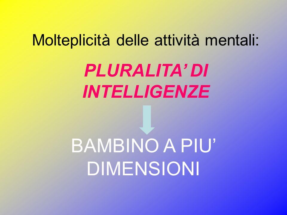 Molteplicità delle attività mentali: PLURALITA DI INTELLIGENZE BAMBINO A PIU DIMENSIONI