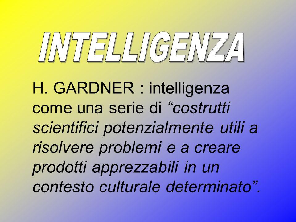 H. GARDNER : intelligenza come una serie di costrutti scientifici potenzialmente utili a risolvere problemi e a creare prodotti apprezzabili in un con