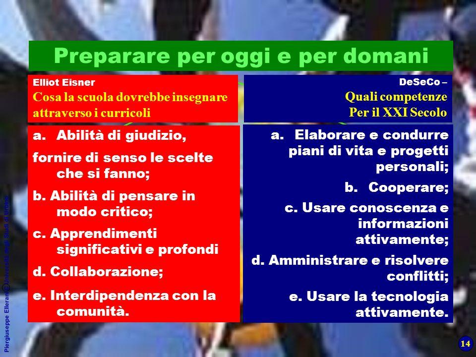 14 Piergiuseppe Ellerani C Università degli Studi di Urbino Preparare per oggi e per domani Elliot Eisner Cosa la scuola dovrebbe insegnare attraverso