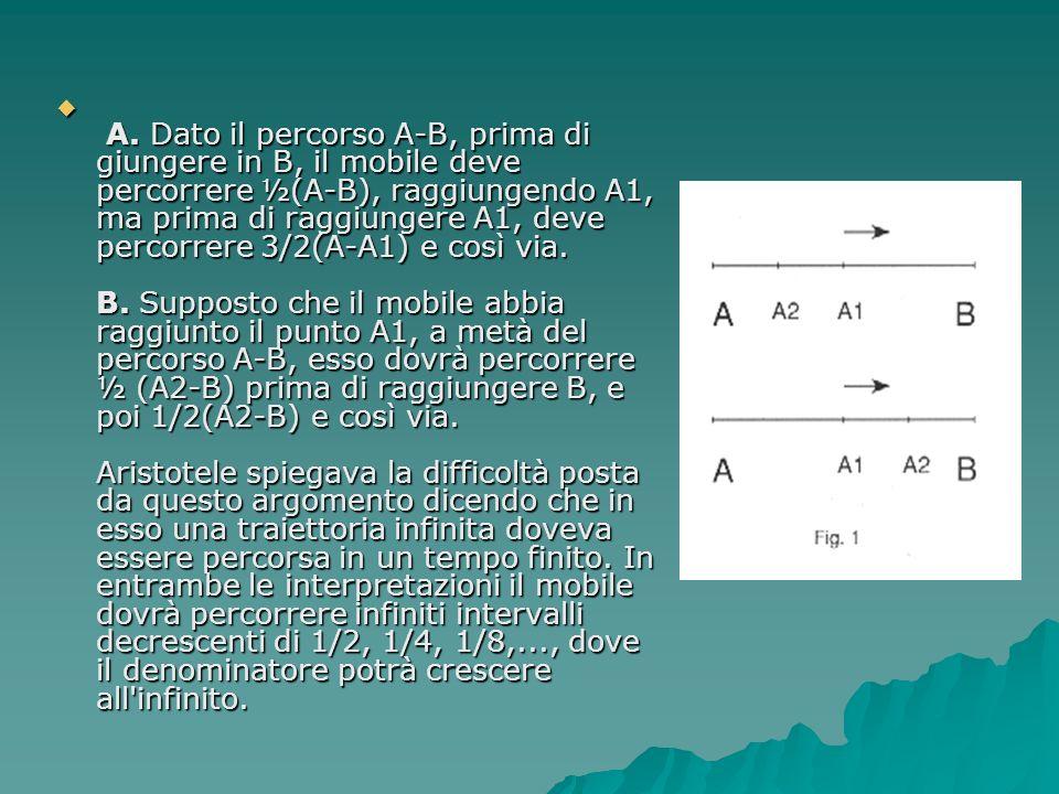 A. Dato il percorso A-B, prima di giungere in B, il mobile deve percorrere ½(A-B), raggiungendo A1, ma prima di raggiungere A1, deve percorrere 3/2(A-
