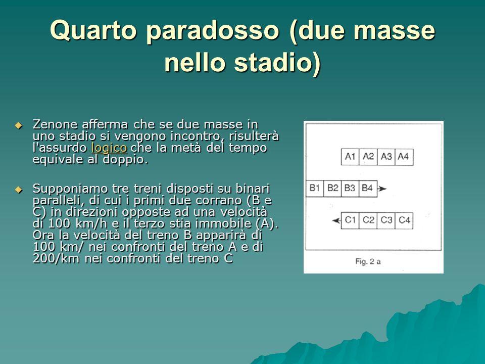 Quarto paradosso (due masse nello stadio) Zenone afferma che se due masse in uno stadio si vengono incontro, risulterà l'assurdo logico che la metà de