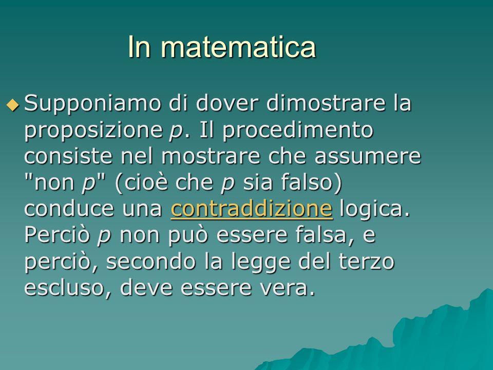 In matematica Supponiamo di dover dimostrare la proposizione p. Il procedimento consiste nel mostrare che assumere