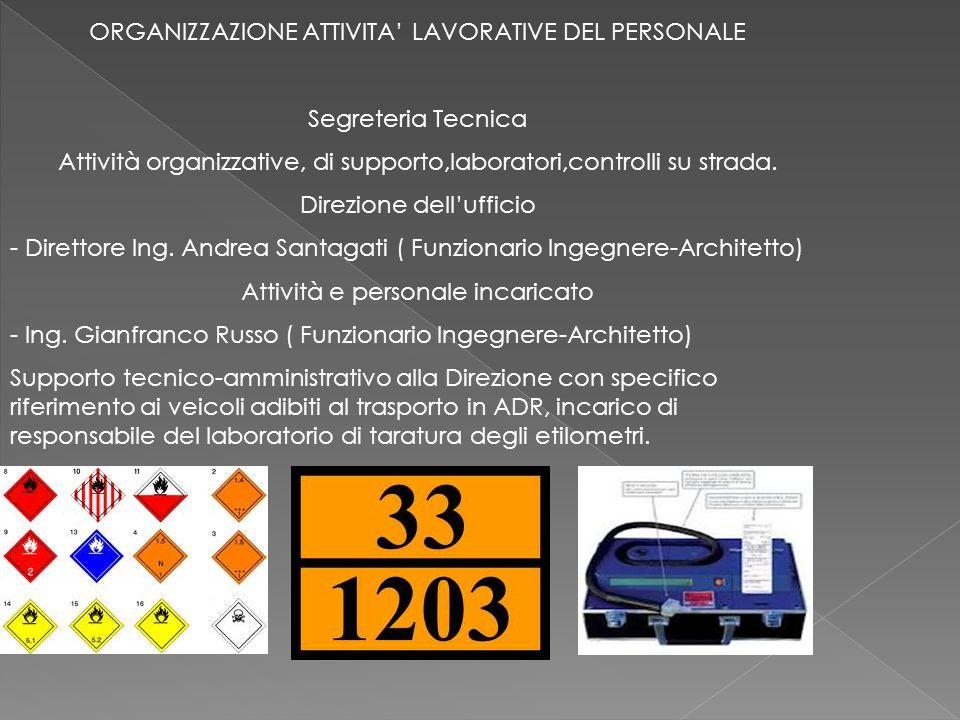 - P.I.Alessandro Minnella ( Funzionario Tecnico) - P.I.
