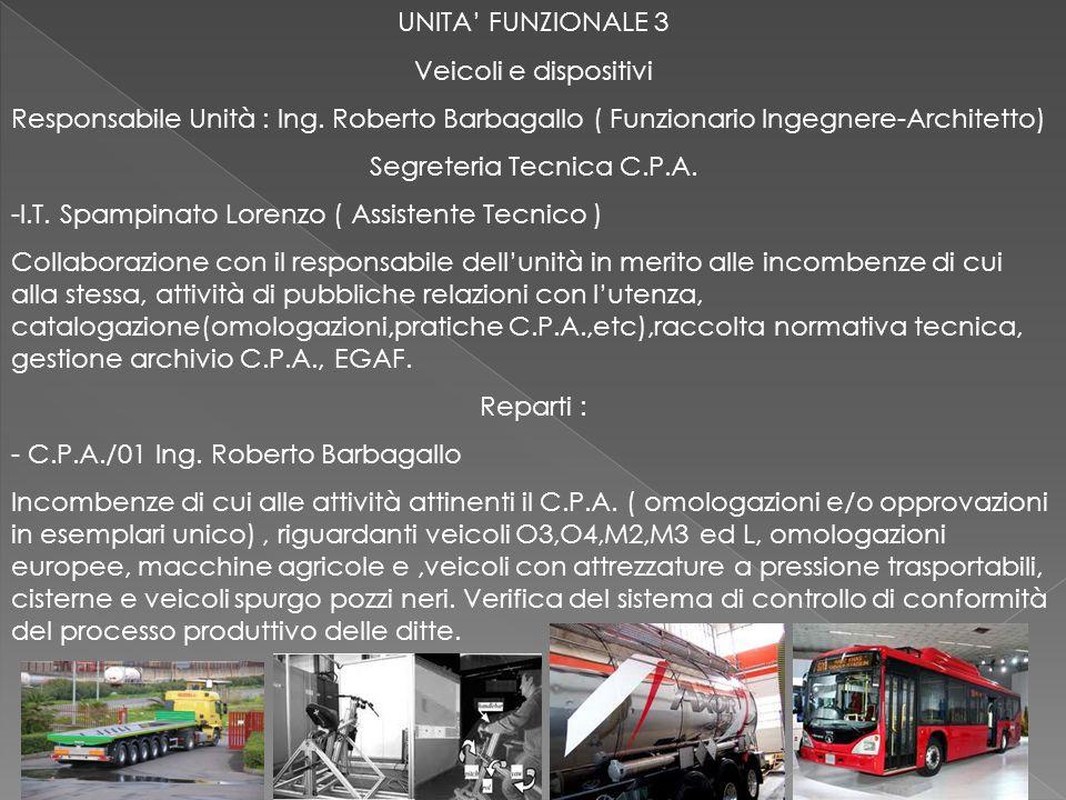 UNITA FUNZIONALE 3 Veicoli e dispositivi Responsabile Unità : Ing. Roberto Barbagallo ( Funzionario Ingegnere-Architetto) Segreteria Tecnica C.P.A. -I