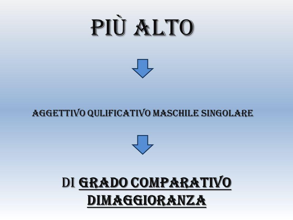 Più ALTO AGGETTIVO QULIFICATIVO MASCHILE SINGOLARE DI GRADO COMPARATIVO DIMAGGIORANZA