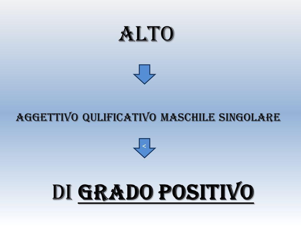 alto AGGETTIVO QULIFICATIVO maschile SINGOLARE DI GRADO POSITIVO <