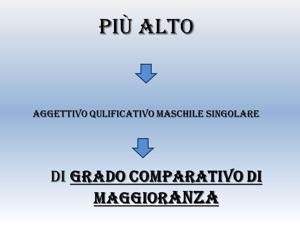 Più alto AGGETTIVO QULIFICATIVO MASCHILE SINGOLARE DI GRADO COMPARATIVO DI MAGGIOR ANZA