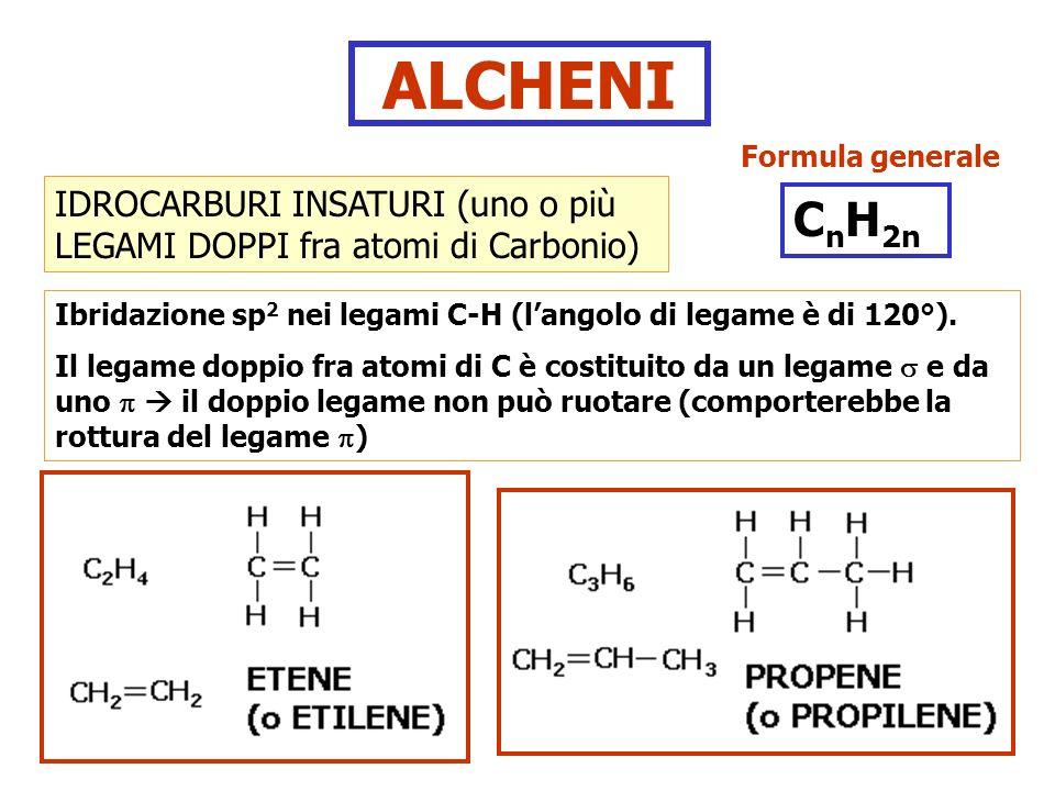 ALCHENI IDROCARBURI INSATURI (uno o più LEGAMI DOPPI fra atomi di Carbonio) Ibridazione sp 2 nei legami C-H (langolo di legame è di 120°). Il legame d