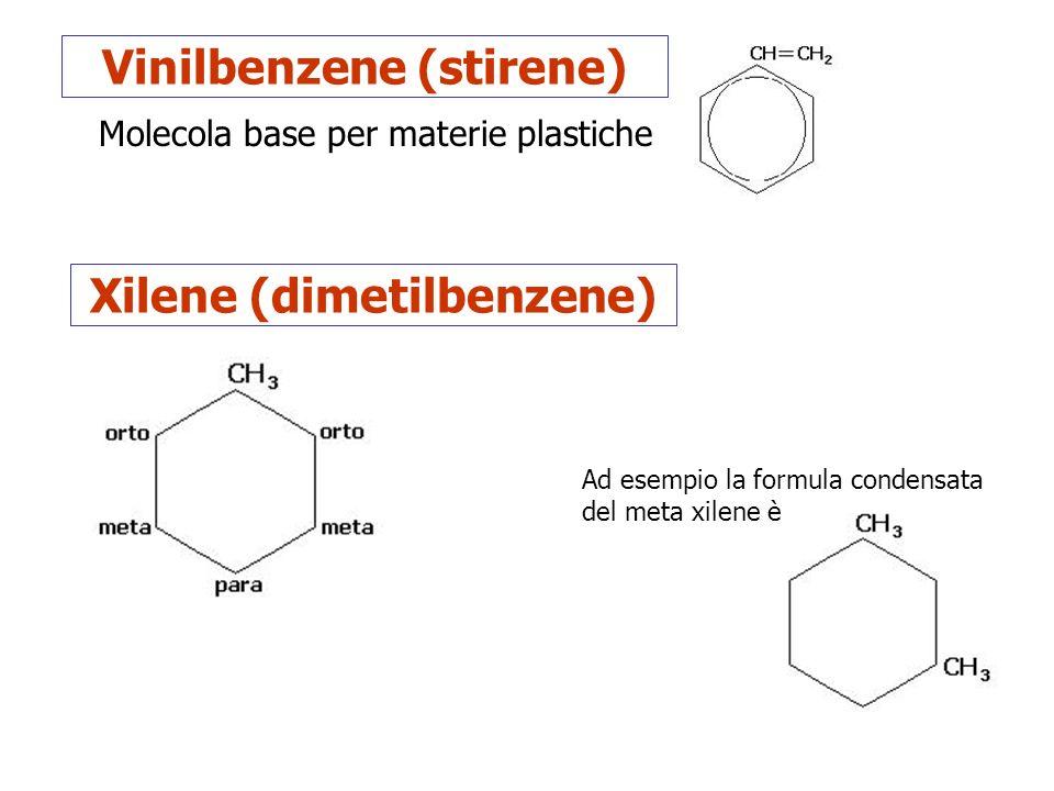 Vinilbenzene (stirene) Molecola base per materie plastiche Xilene (dimetilbenzene) Ad esempio la formula condensata del meta xilene è