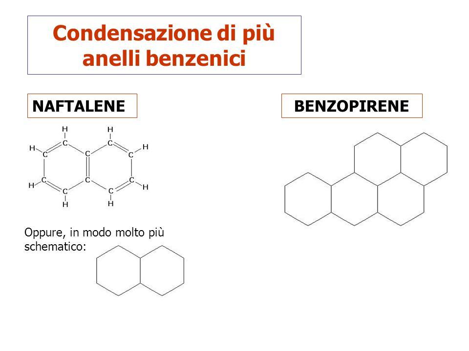 Condensazione di più anelli benzenici NAFTALENE Oppure, in modo molto più schematico: BENZOPIRENE