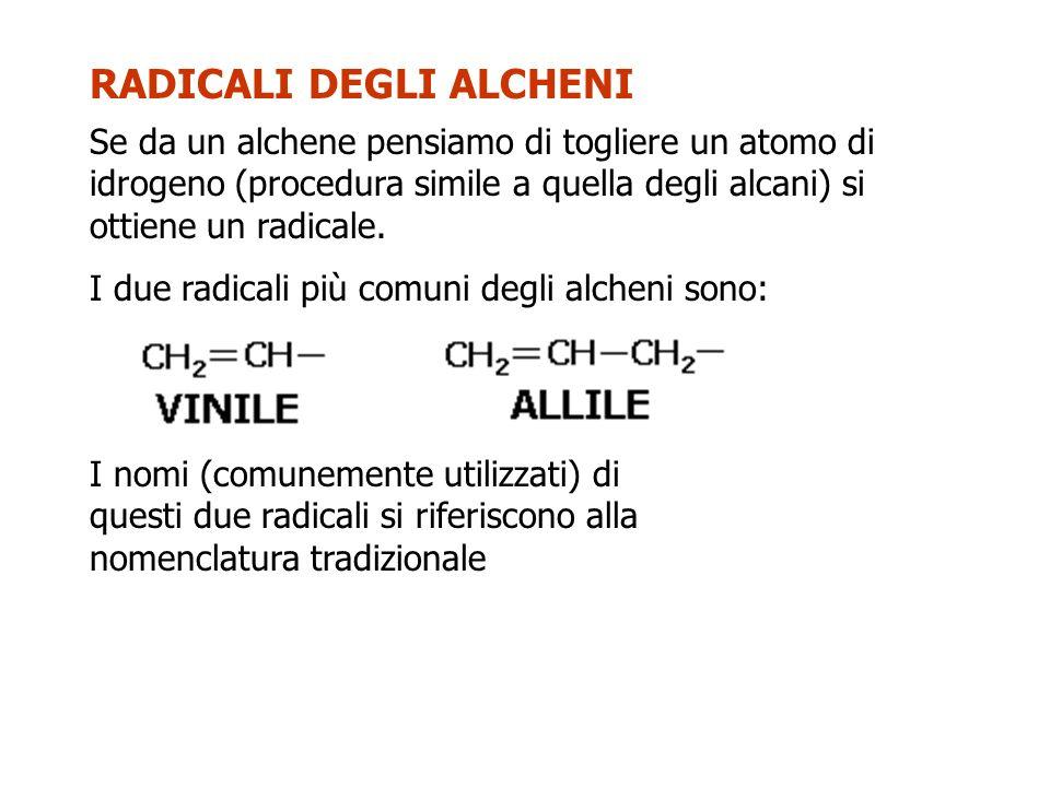 RADICALI DEGLI ALCHENI Se da un alchene pensiamo di togliere un atomo di idrogeno (procedura simile a quella degli alcani) si ottiene un radicale. I d