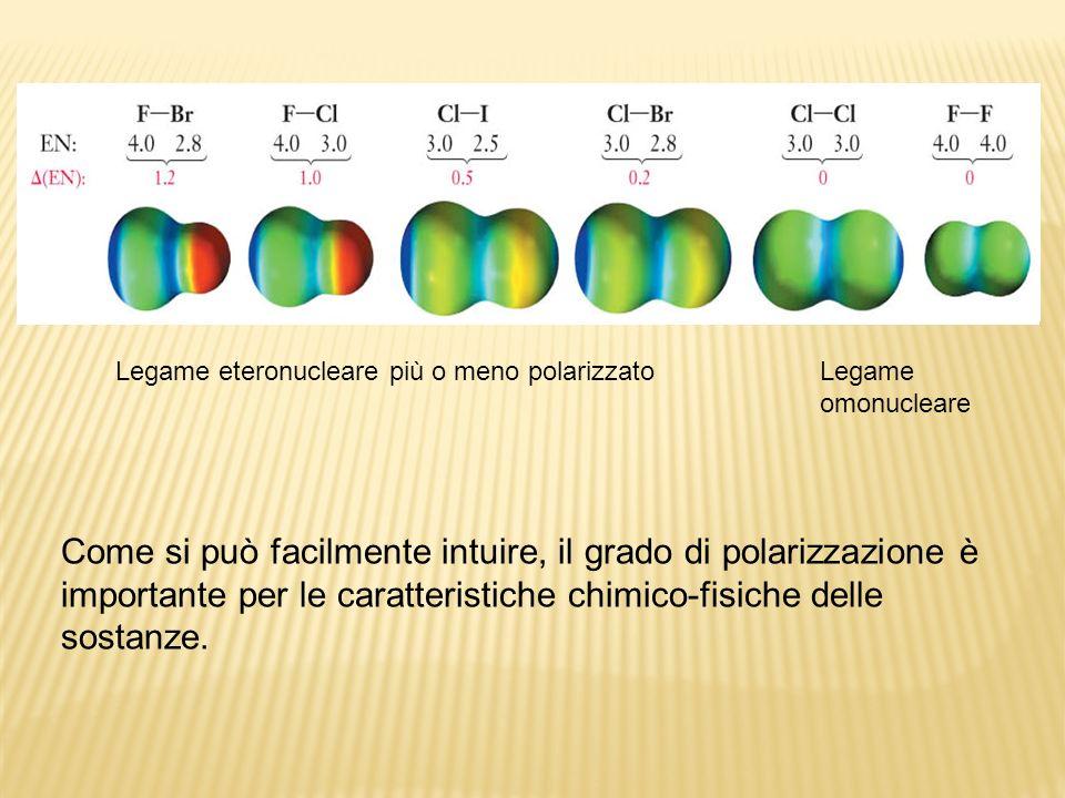 Legame omonucleare Legame eteronucleare più o meno polarizzato Come si può facilmente intuire, il grado di polarizzazione è importante per le caratter