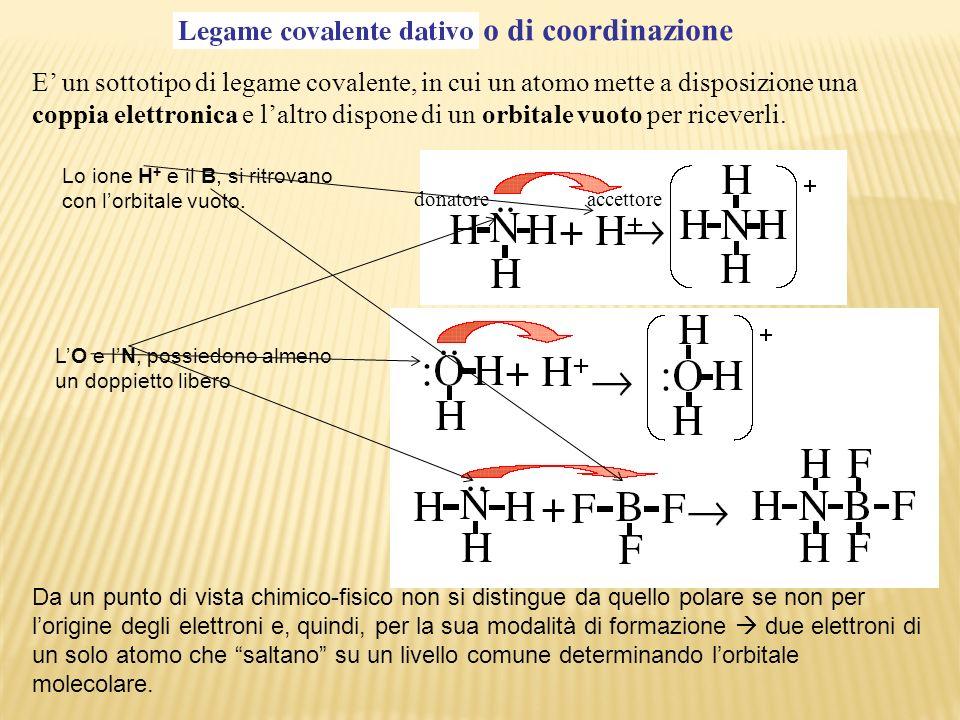 o di coordinazione donatoreaccettore E un sottotipo di legame covalente, in cui un atomo mette a disposizione una coppia elettronica e laltro dispone