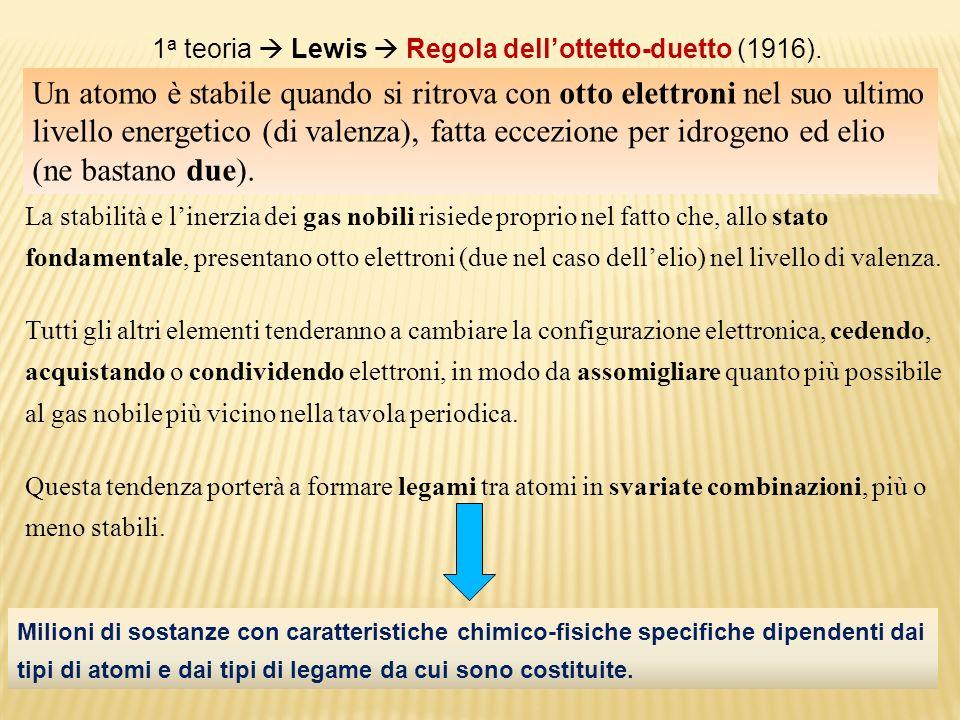 1 a teoria Lewis Regola dellottetto-duetto (1916). La stabilità e linerzia dei gas nobili risiede proprio nel fatto che, allo stato fondamentale, pres