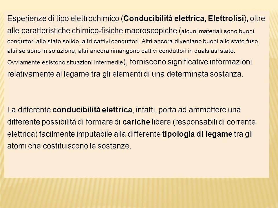 Esperienze di tipo elettrochimico (Conducibilità elettrica, Elettrolisi), oltre alle caratteristiche chimico-fisiche macroscopiche ( alcuni materiali