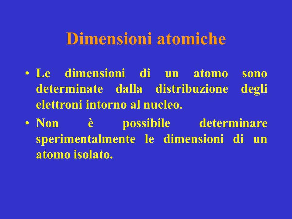 Dimensioni atomiche Le dimensioni di un atomo sono determinate dalla distribuzione degli elettroni intorno al nucleo. Non è possibile determinare sper