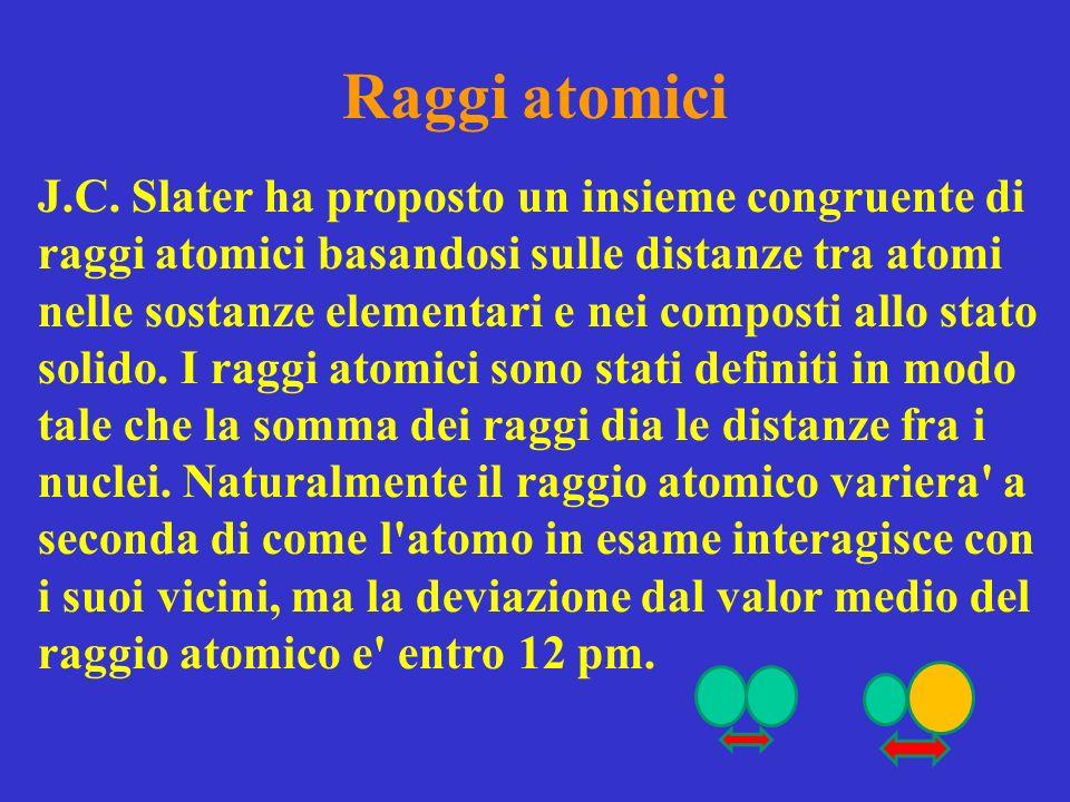 Raggi atomici J.C. Slater ha proposto un insieme congruente di raggi atomici basandosi sulle distanze tra atomi nelle sostanze elementari e nei compos