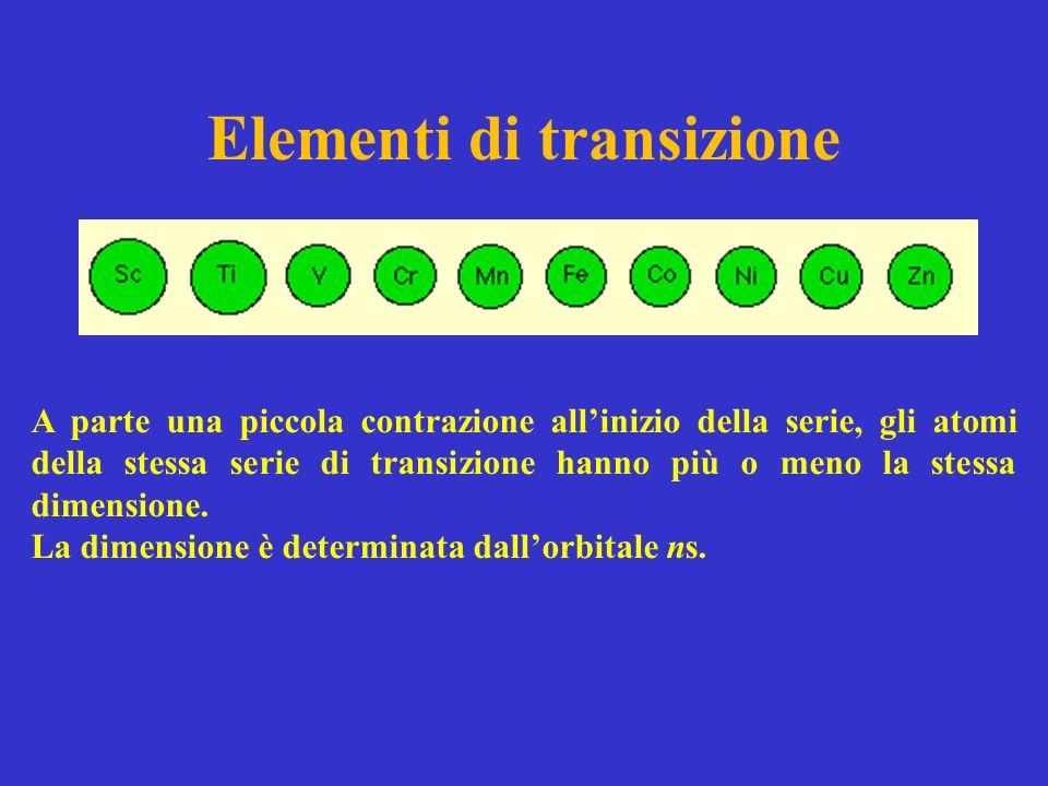 Elementi di transizione A parte una piccola contrazione allinizio della serie, gli atomi della stessa serie di transizione hanno più o meno la stessa