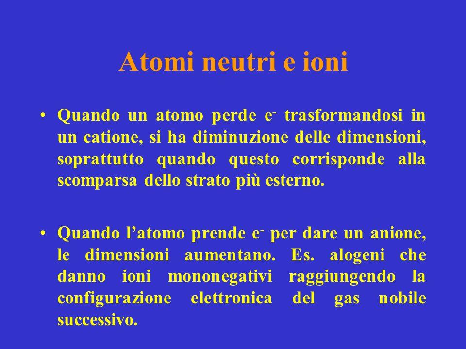 Atomi neutri e ioni Quando un atomo perde e - trasformandosi in un catione, si ha diminuzione delle dimensioni, soprattutto quando questo corrisponde
