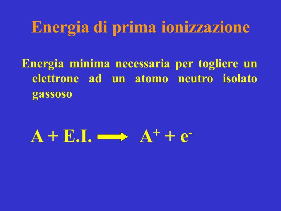 Energia di prima ionizzazione Energia minima necessaria per togliere un elettrone ad un atomo neutro isolato gassoso A + E.I.A + + e -