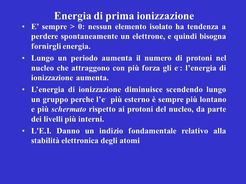 Energia di prima ionizzazione E sempre > 0: nessun elemento isolato ha tendenza a perdere spontaneamente un elettrone, e quindi bisogna fornirgli ener