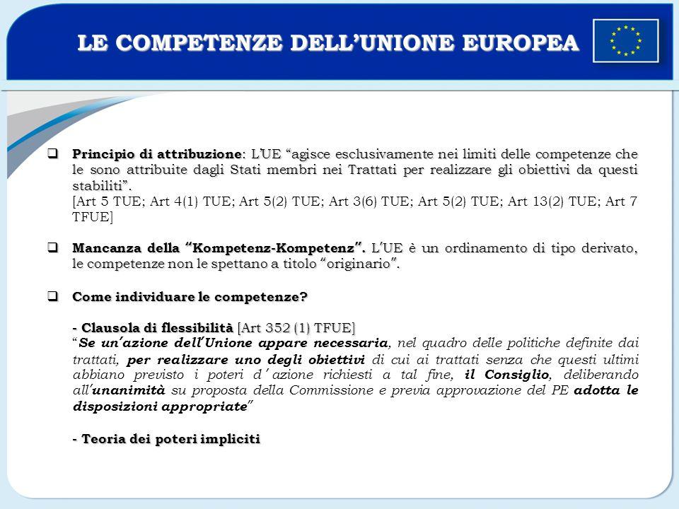 Europe Day, 9 May LE COMPETENZE DELLUNIONE EUROPEA Principio di attribuzione : LUE agisce esclusivamente nei limiti delle competenze che le sono attribuite dagli Stati membri nei Trattati per realizzare gli obiettivi da questi stabiliti.