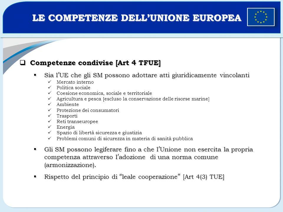 Competenze condivise [Art 4 TFUE] Competenze condivise [Art 4 TFUE] Sia lUE che gli SM possono adottare atti giuridicamente vincolanti Sia lUE che gli
