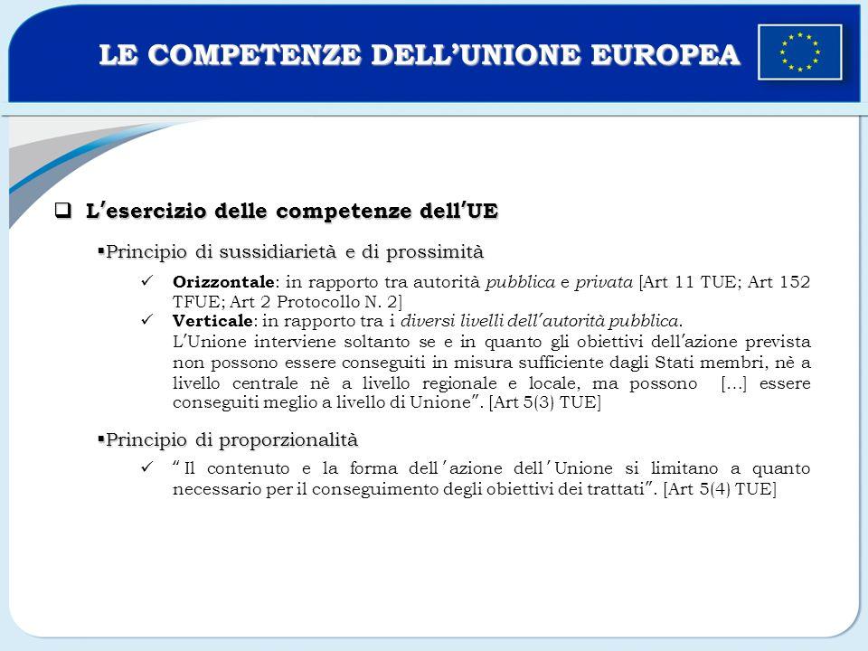 Lesercizio delle competenze dellUE Lesercizio delle competenze dellUE Principio di sussidiarietà e di prossimità Principio di sussidiarietà e di prossimità Orizzontale : in rapporto tra autorità pubblica e privata [Art 11 TUE; Art 152 TFUE; Art 2 Protocollo N.