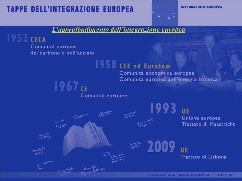 Lapprofondimento dellintegrazione europea