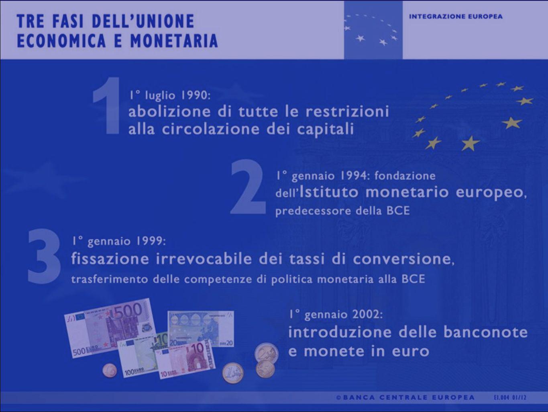 IL CASO ITALIA: LA LETTERA DELLA BCE E LAGENDA MONTI B) Misure per la sostenibilità delle finanze pubbliche.