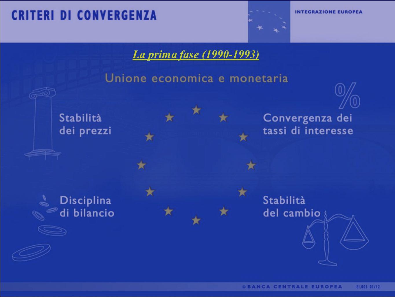 Preparazione dellUnione monetaria ; i Paesi con debito eccessivo ed il protocollo sulla procedura di disavanzo pubblico eccessivo Il coordinamento delle politiche economiche: i criteri di convergenza economica -stabilità dei prezzi; tassi di interessi a lungo termine; VERSO UNAUTENTICA UNIONE ECONOMICA E MONETARIA La seconda fase (1994-1998)
