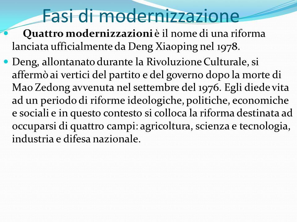 Fasi di modernizzazione Quattro modernizzazioni è il nome di una riforma lanciata ufficialmente da Deng Xiaoping nel 1978. Deng, allontanato durante l