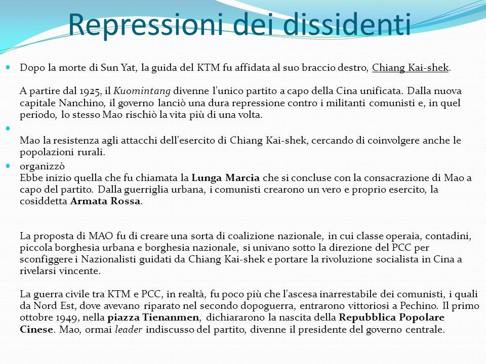Repressioni dei dissidenti Dopo la morte di Sun Yat, la guida del KTM fu affidata al suo braccio destro, Chiang Kai-shek. A partire dal 1925, il Kuomi