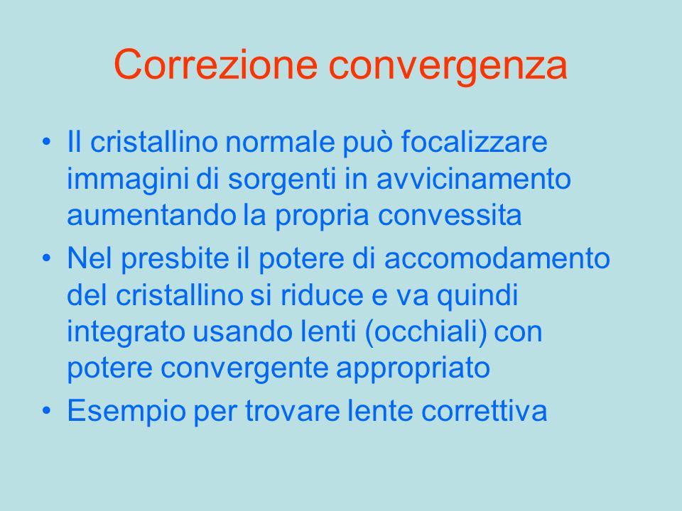 Correzione convergenza Il cristallino normale può focalizzare immagini di sorgenti in avvicinamento aumentando la propria convessita Nel presbite il p