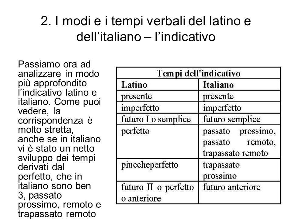 2. I modi e i tempi verbali del latino e dellitaliano – lindicativo Passiamo ora ad analizzare in modo più approfondito lindicativo latino e italiano.