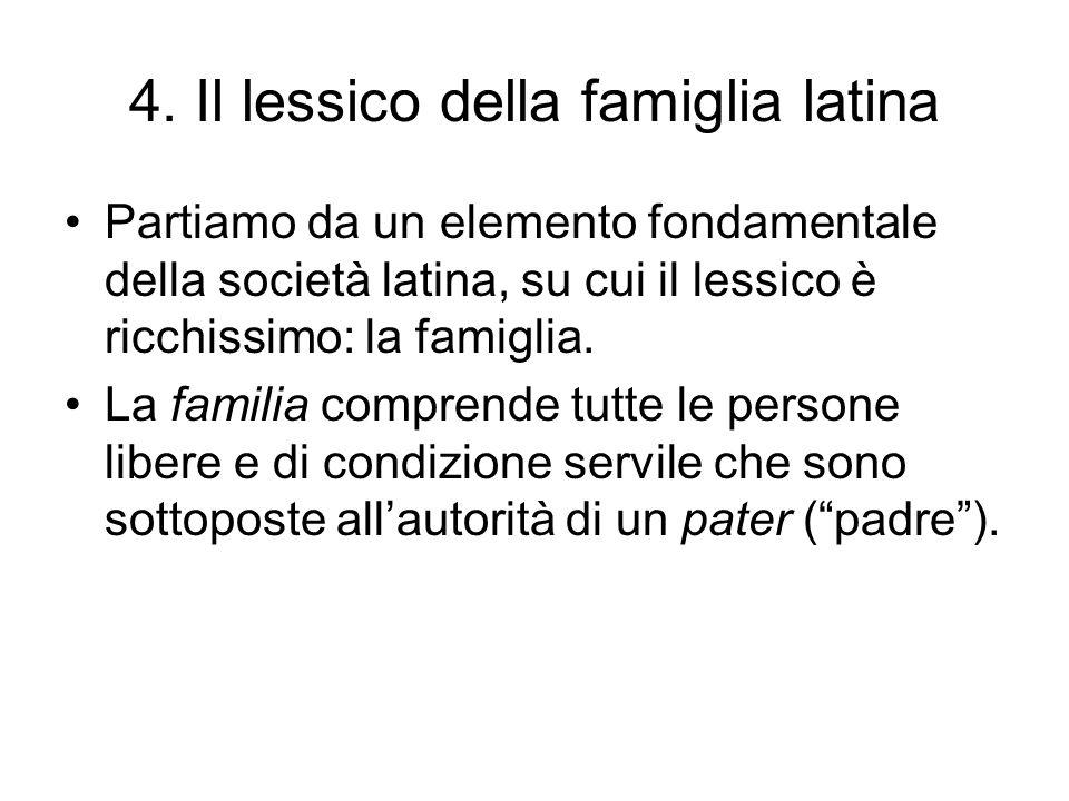 4. Il lessico della famiglia latina Partiamo da un elemento fondamentale della società latina, su cui il lessico è ricchissimo: la famiglia. La famili