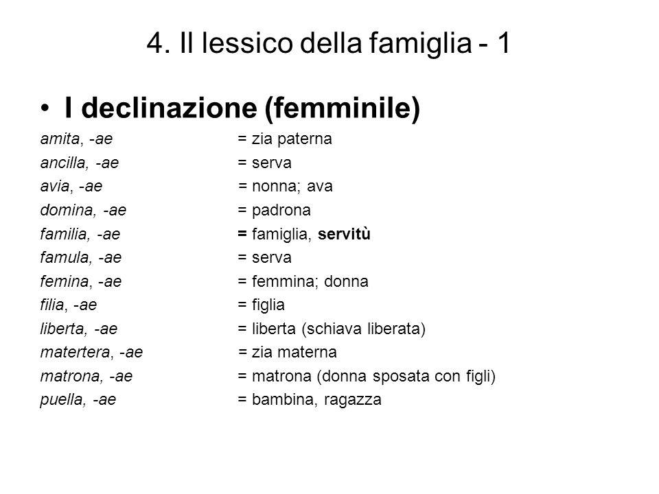 4. Il lessico della famiglia - 1 I declinazione (femminile) amita, -ae = zia paterna ancilla, -ae= serva avia, -ae= nonna; ava domina, -ae= padrona fa