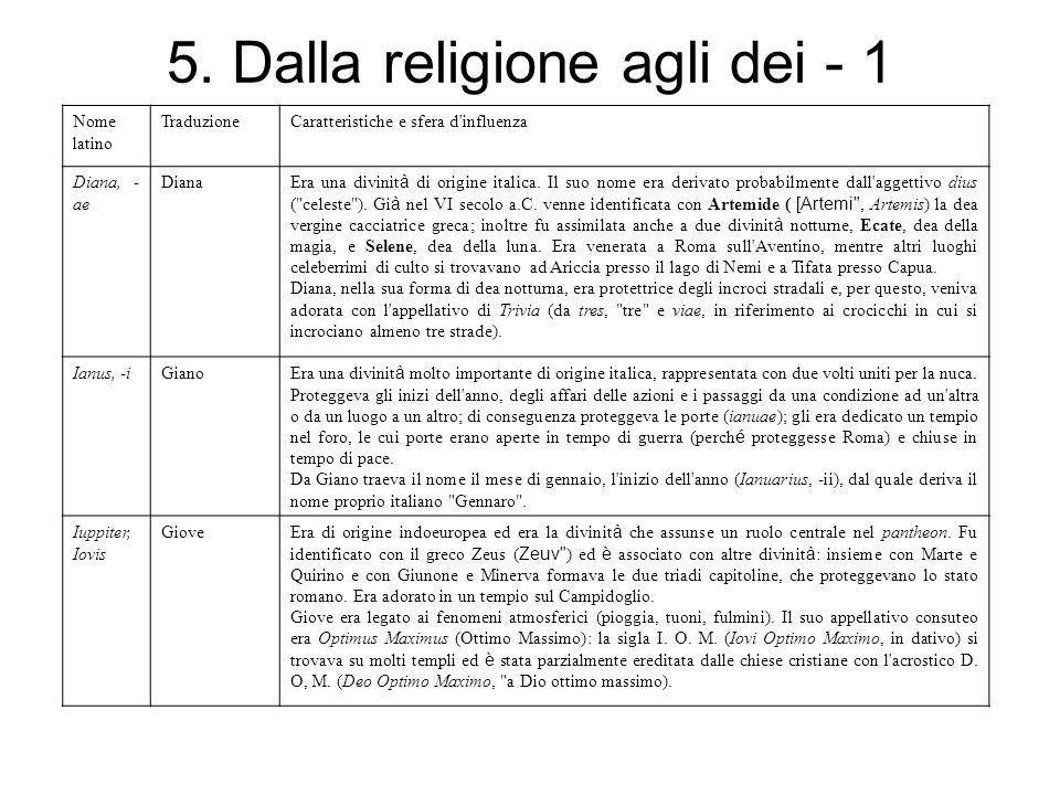 5. Dalla religione agli dei - 1 Nome latino TraduzioneCaratteristiche e sfera d'influenza Diana, - ae Diana Era una divinit à di origine italica. Il s