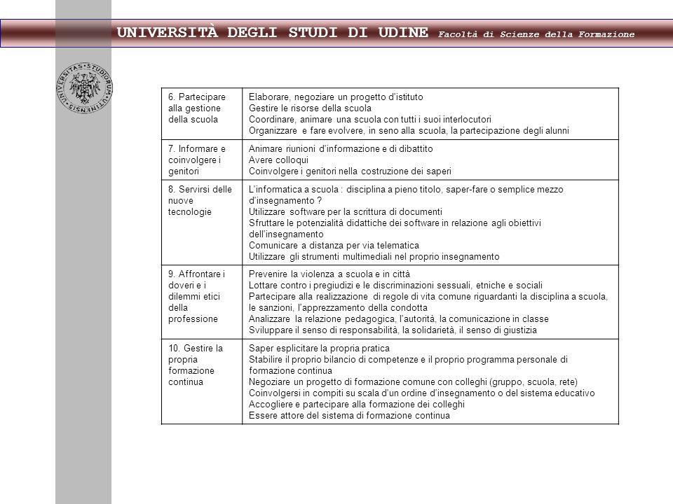 UNIVERSITÀ DEGLI STUDI DI UDINE Facoltà di Scienze della Formazione 6. Partecipare alla gestione della scuola Elaborare, negoziare un progetto d'istit